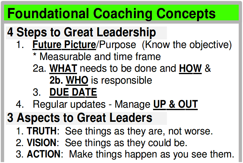 foundationalcoaching